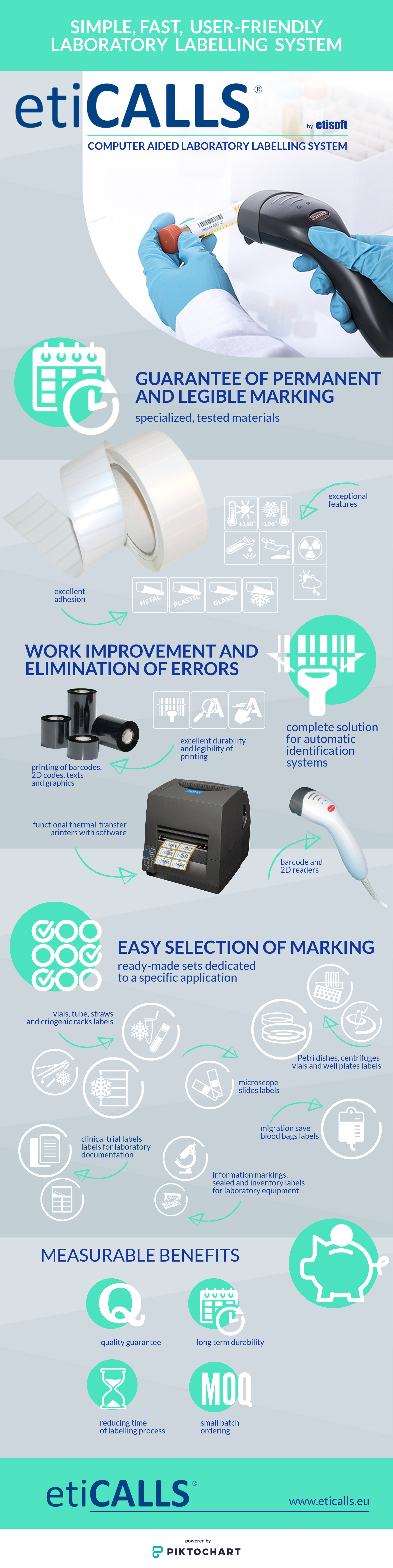 etiCALLS - laboratory labelling system