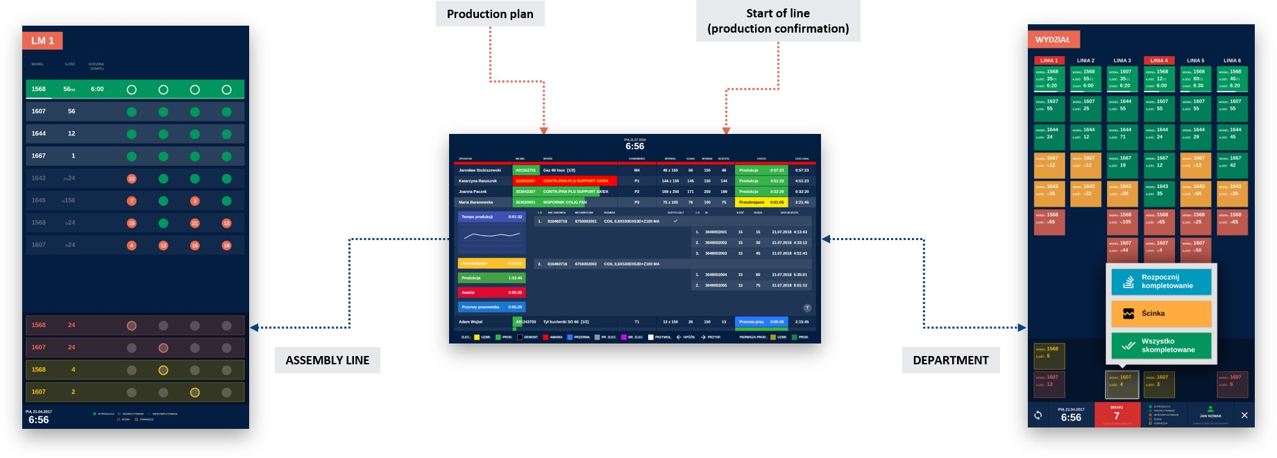 Sequence Management System created by Etisoft