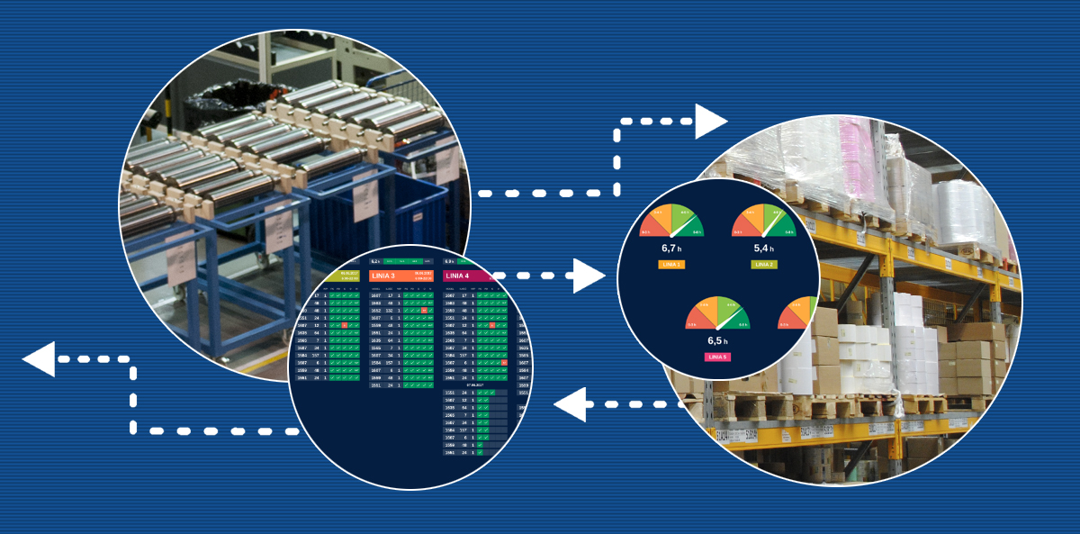 etiSMS – Sequence Management System: a flexible system for every factory