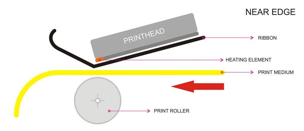 near-head printers