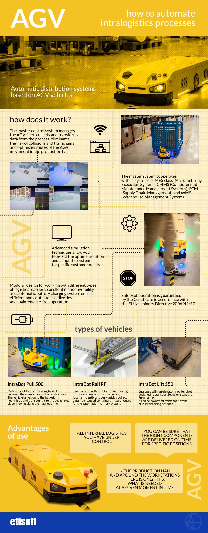 AGV vehicles